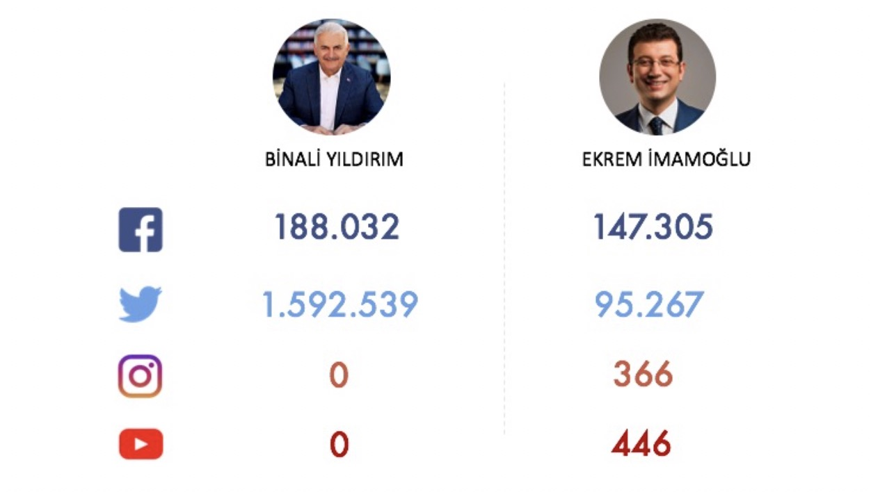 ekrem binali social media